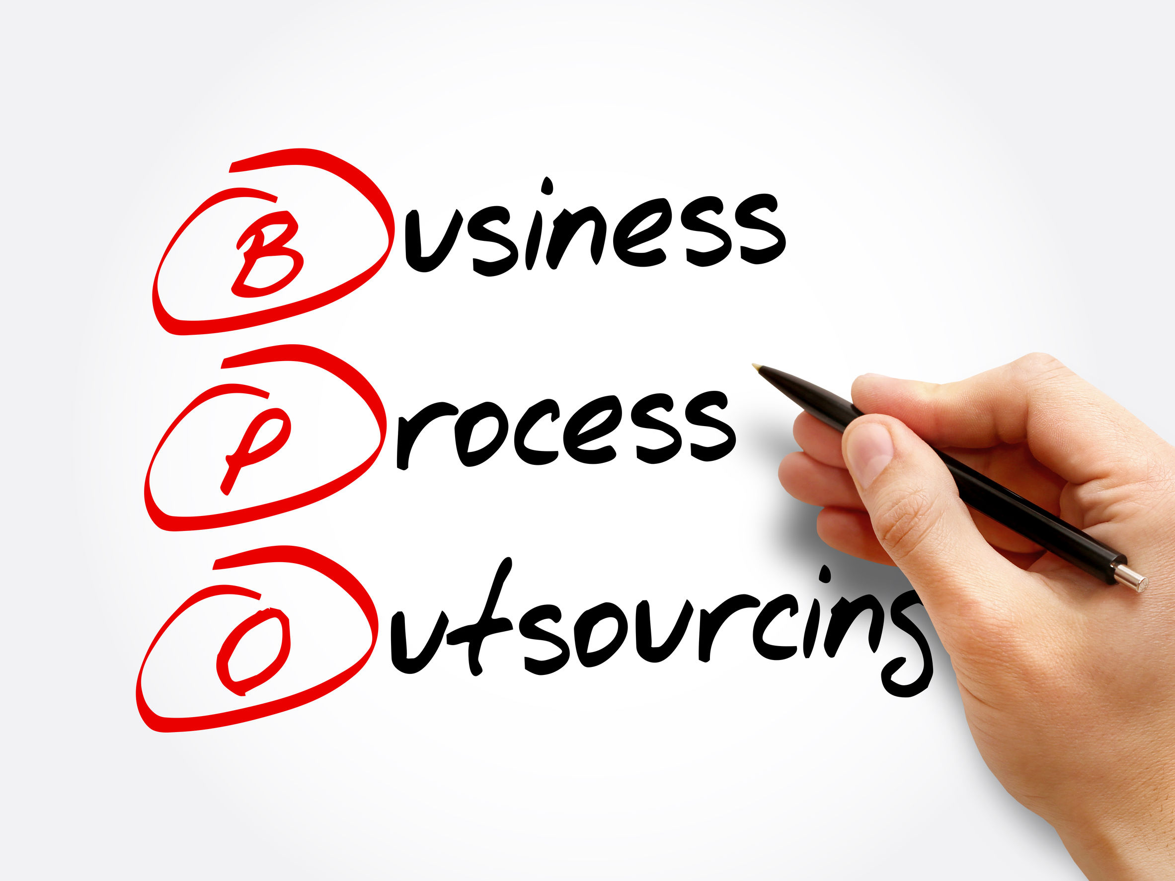 BPO - Business Process Outsourcing, acronym